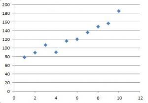 Eric's graph